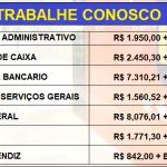 BANCO ITAÚ OFERECE DIVERSAS VAGAS COM E SEM EXPERIÊNCIA – SALÁRIO ATÉ R$8.076,01 + BENEFÍCIOS.