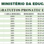 PRONATEC E MEC abre inscrições para diversos cursos gratuitos, Veja abaixo os cursos oferecido.