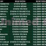 Unimed Contrata para Diversas Vagas para Níveis Médio e Superior, Com Salário de R$ 5.783,66.